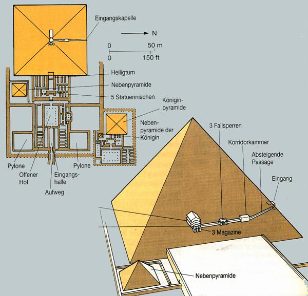 Pyramiden Geheimnisse